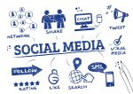 Social Media Markham - Insiteful Solutions