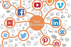 Social Media Marketing - Markham Ontario